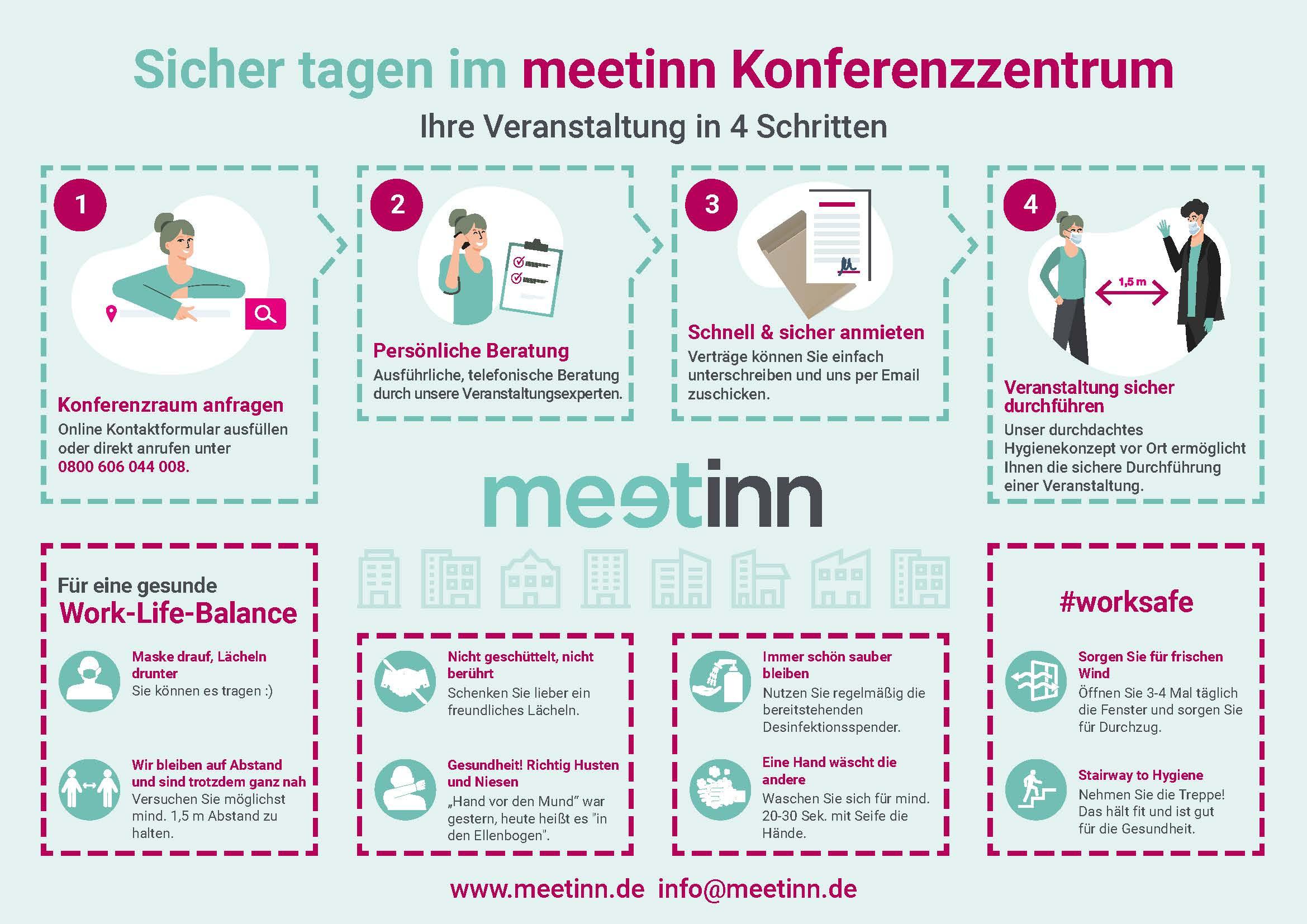 Meetinn Infografik Hygienemaßnahmen